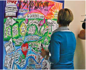 At St. Pete Rocks October 8th conversation at the Poynter Institute, an artist made a sketch from the discussion.